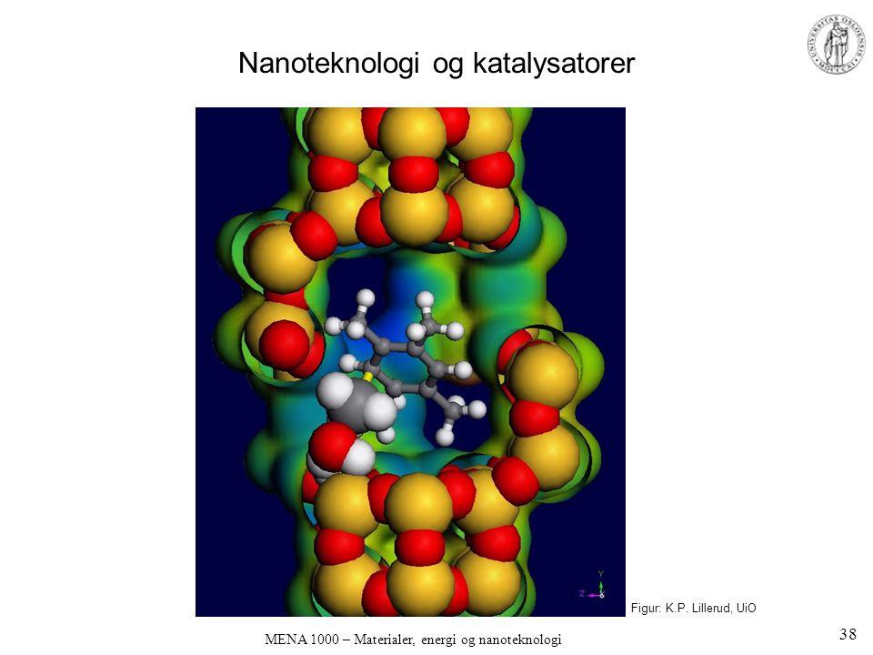 Nanoteknologi og katalysatorer