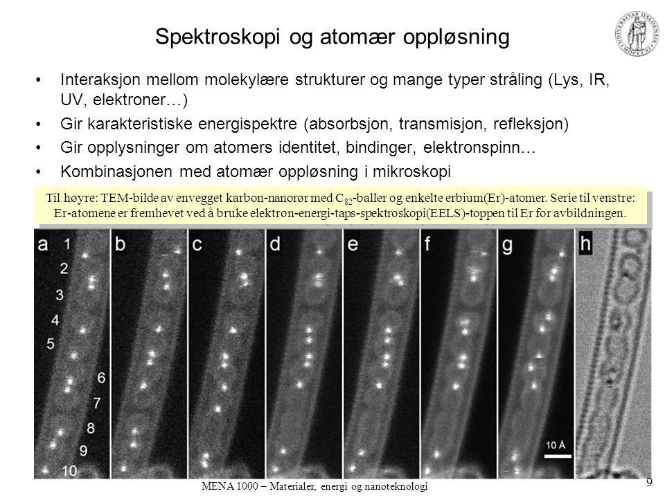 Spektroskopi og atomær oppløsning