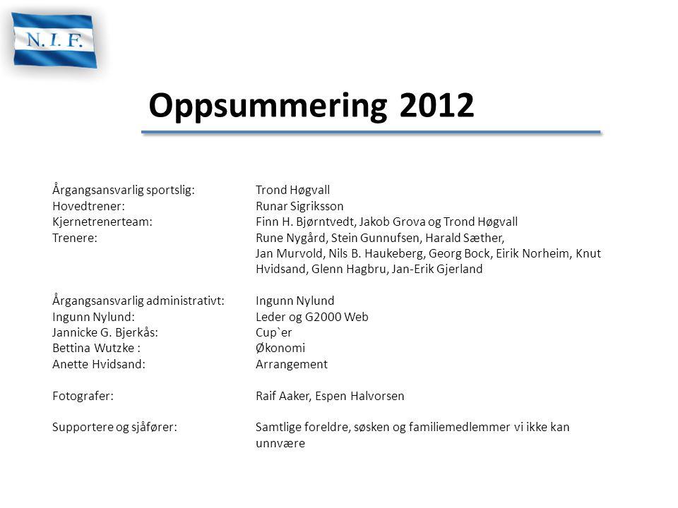 Oppsummering 2012 Årgangsansvarlig sportslig: Trond Høgvall