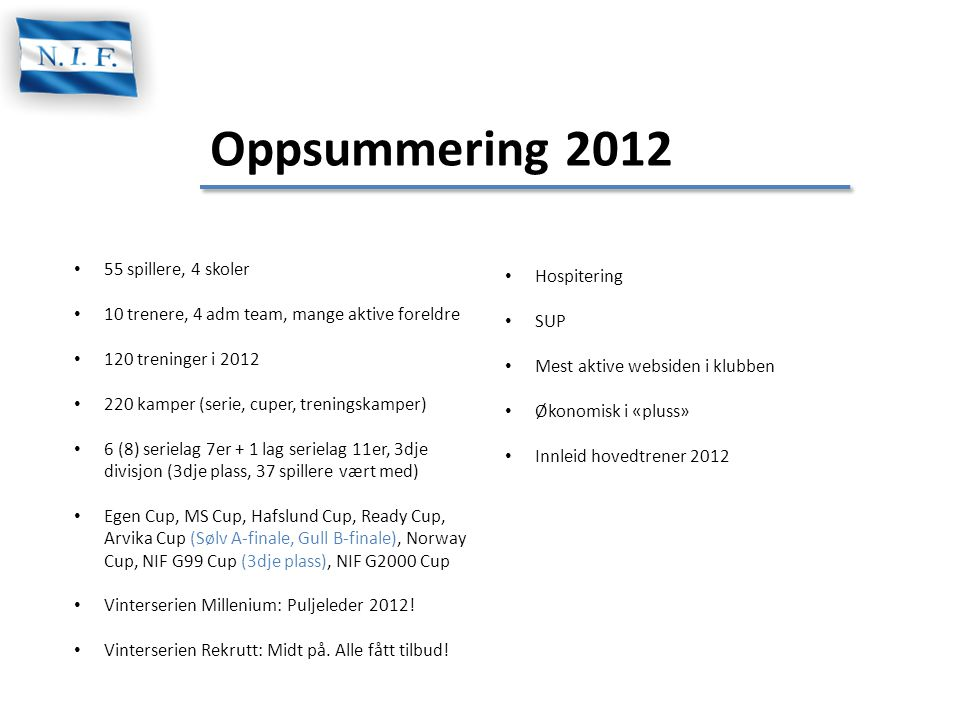 Oppsummering 2012 55 spillere, 4 skoler Hospitering