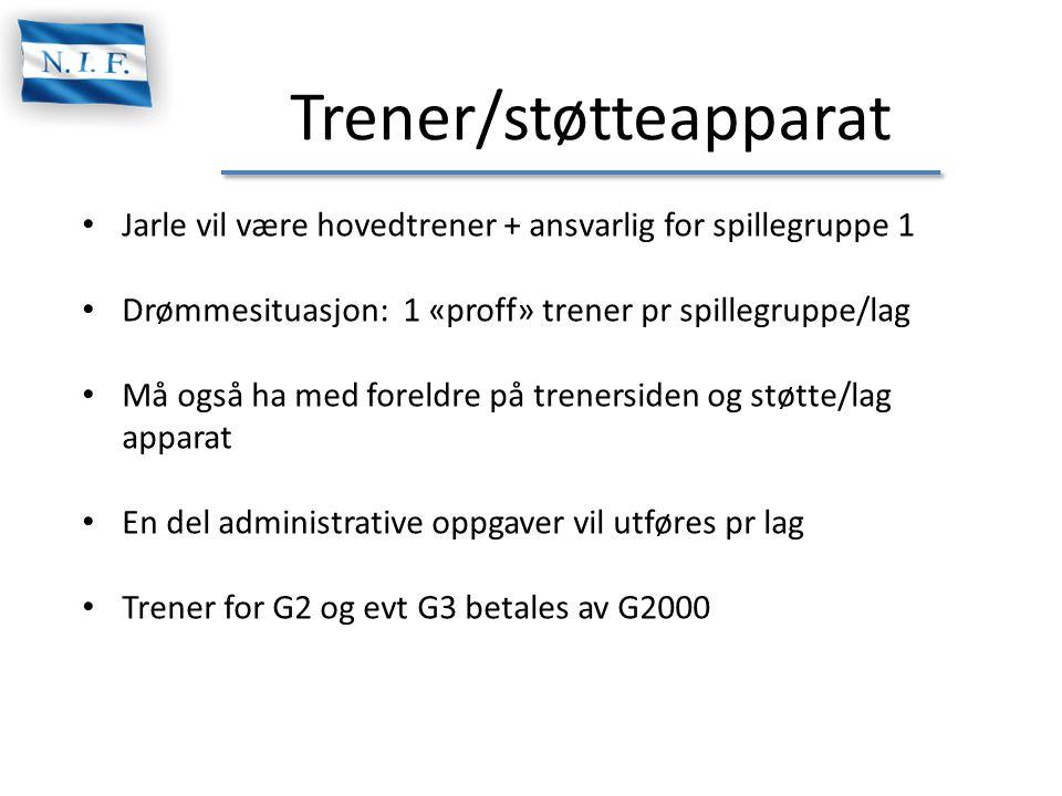 Trener/støtteapparat