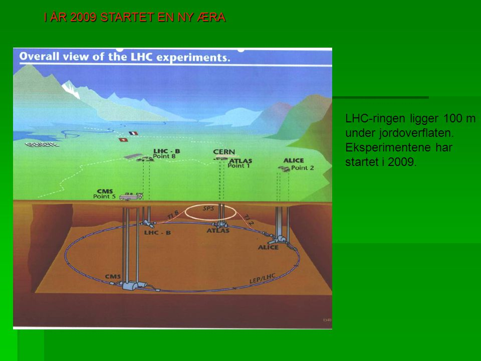 I ÅR 2009 STARTET EN NY ÆRA LHC-ringen ligger 100 m.