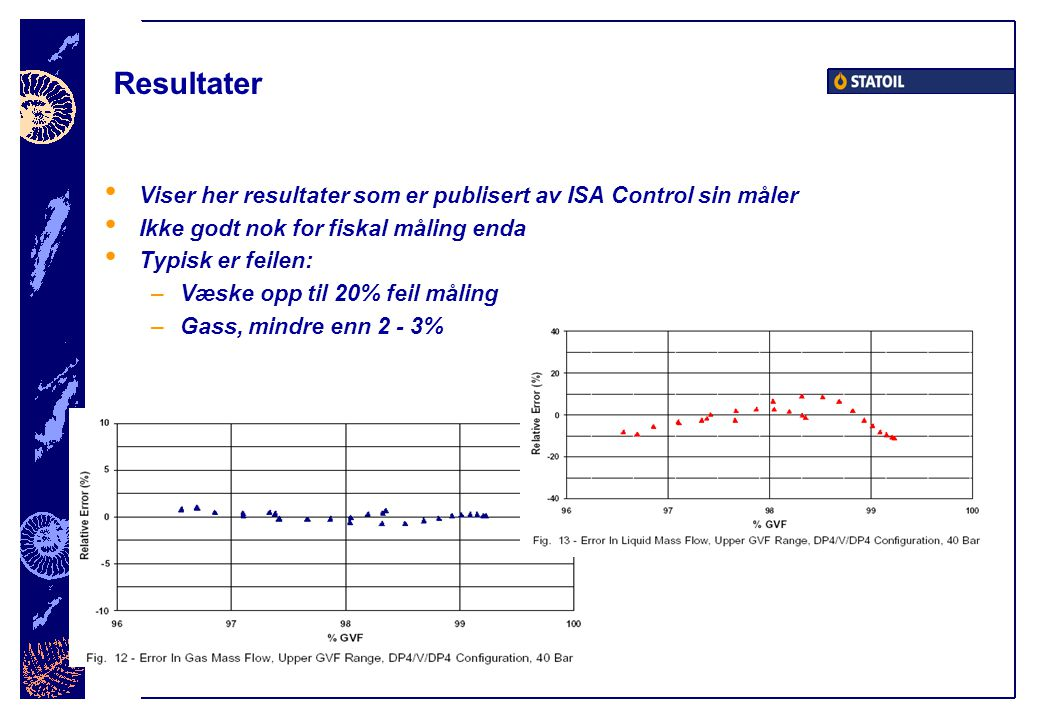 Resultater Viser her resultater som er publisert av ISA Control sin måler. Ikke godt nok for fiskal måling enda.