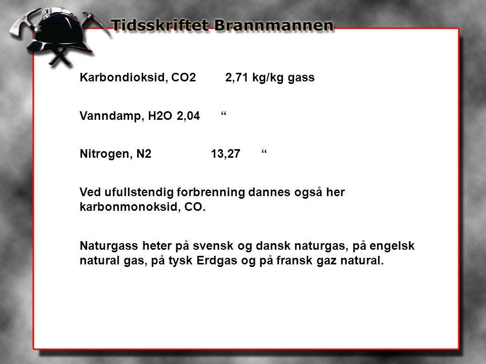 Karbondioksid, CO2 2,71 kg/kg gass