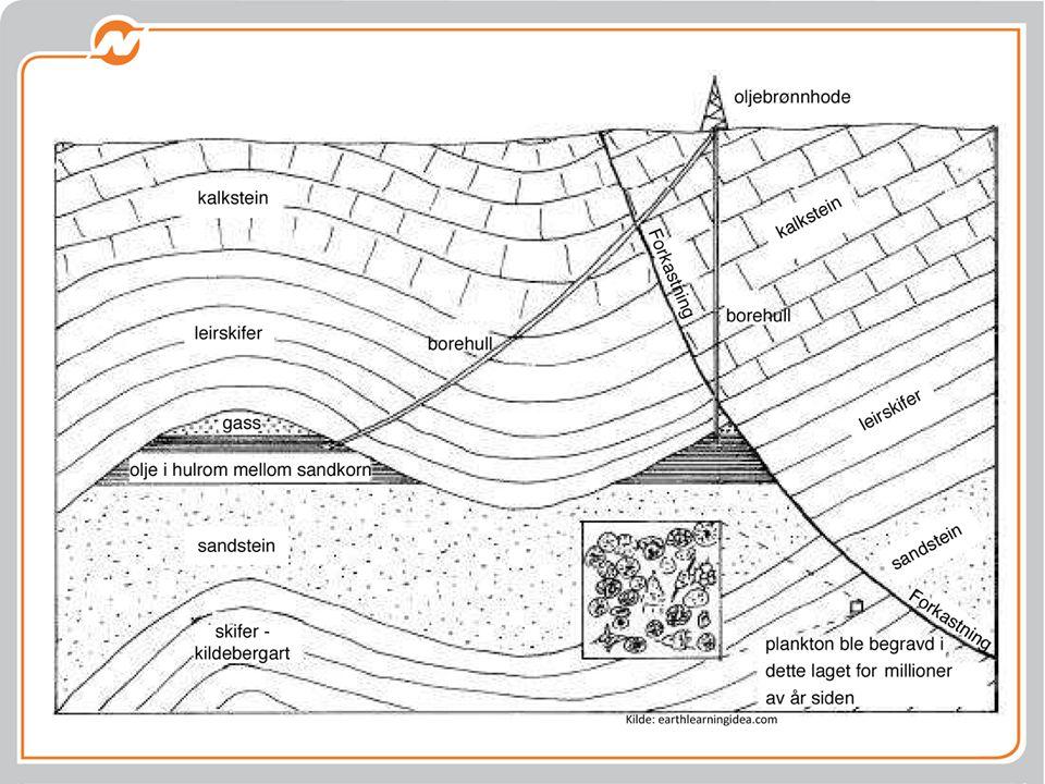 Denne illustrasjonen viser hvor stor slike reservoar kan være i virkeligheten.