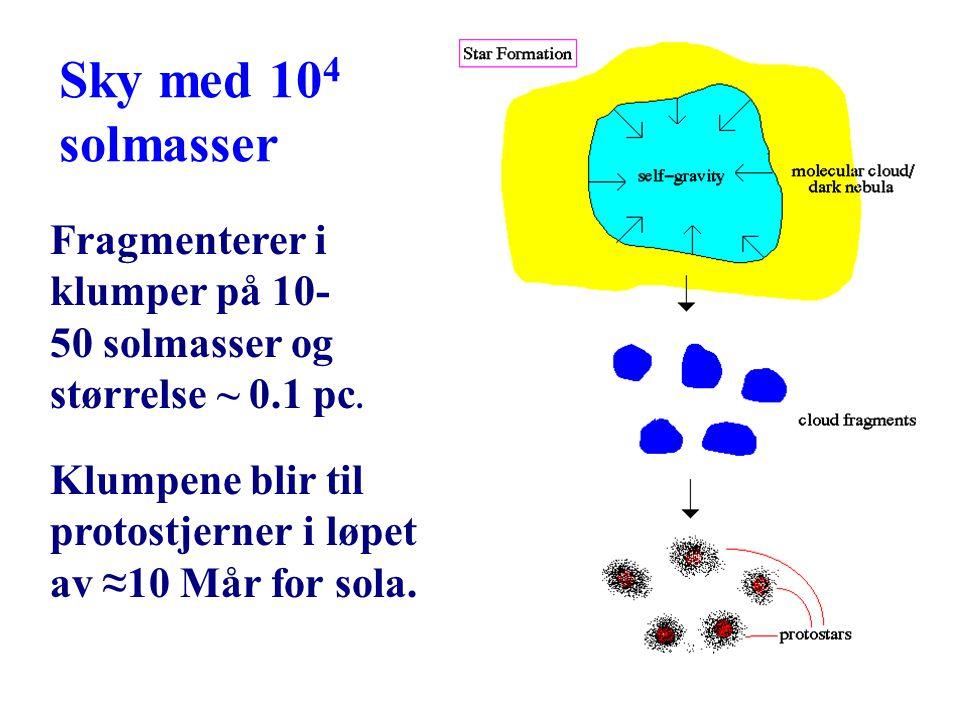 Sky med 104 solmasser Fragmenterer i klumper på 10- 50 solmasser og
