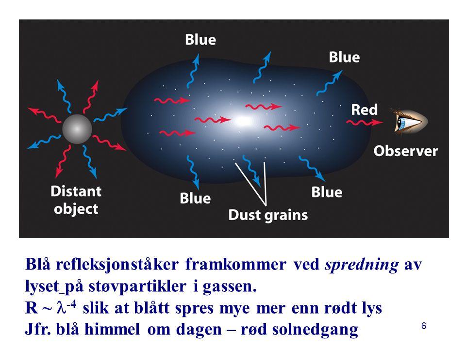 R ~ l-4 slik at blått spres mye mer enn rødt lys