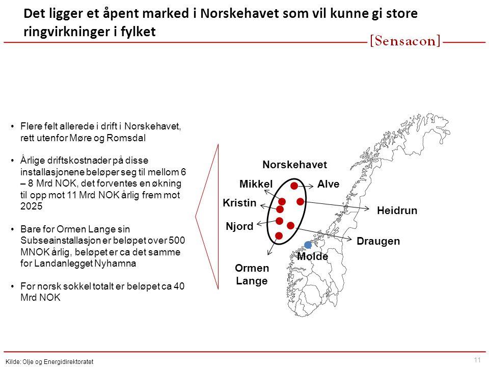Det ligger et åpent marked i Norskehavet som vil kunne gi store ringvirkninger i fylket