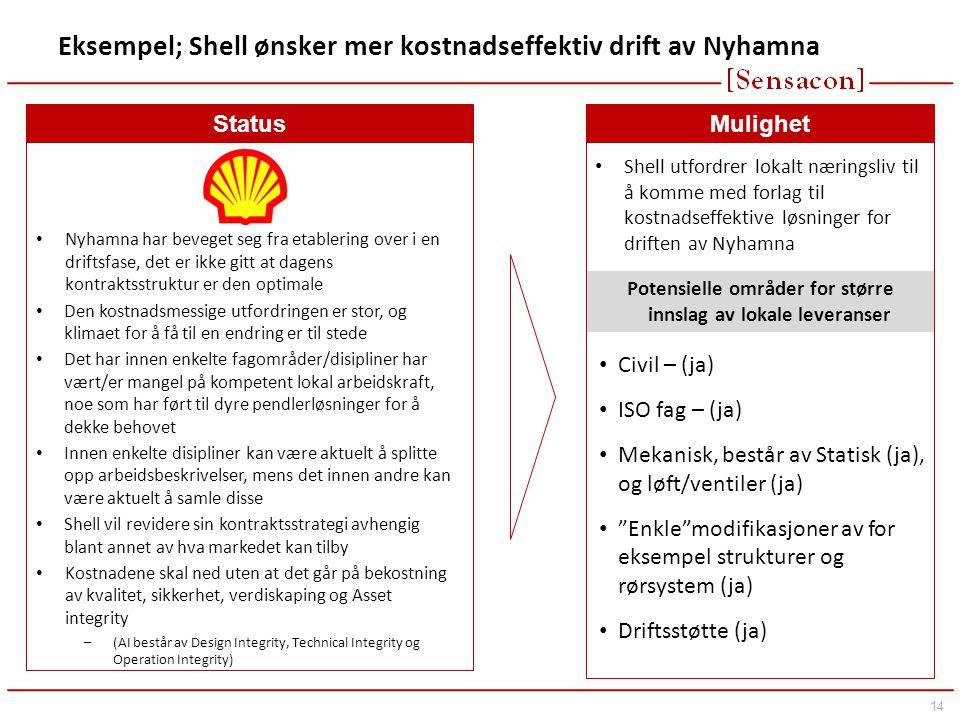 Eksempel; Shell ønsker mer kostnadseffektiv drift av Nyhamna