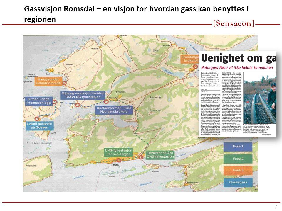 Gassvisjon Romsdal – en visjon for hvordan gass kan benyttes i regionen