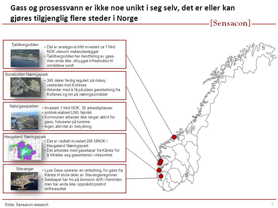 Gass og prosessvann er ikke noe unikt i seg selv, det er eller kan gjøres tilgjenglig flere steder i Norge