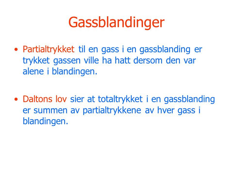 Gassblandinger Partialtrykket til en gass i en gassblanding er trykket gassen ville ha hatt dersom den var alene i blandingen.
