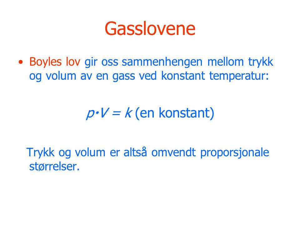 Gasslovene pV = k (en konstant)