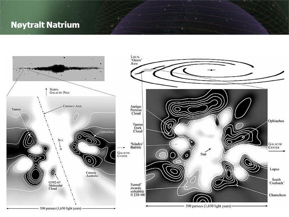 Nøytralt Natrium