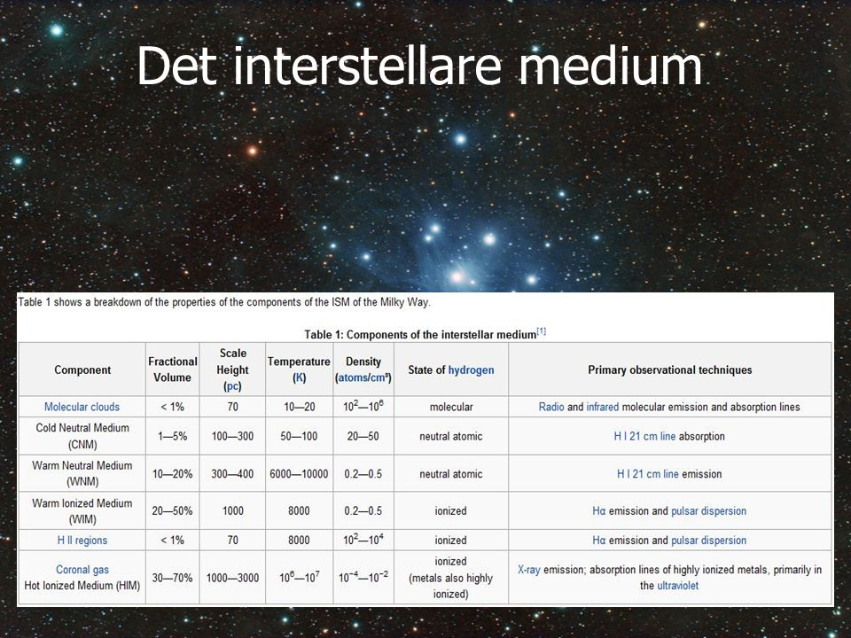 Det interstellare medium