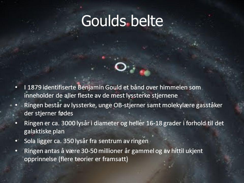 Goulds belte I 1879 identifiserte Benjamin Gould et bånd over himmelen som inneholder de aller fleste av de mest lyssterke stjernene.