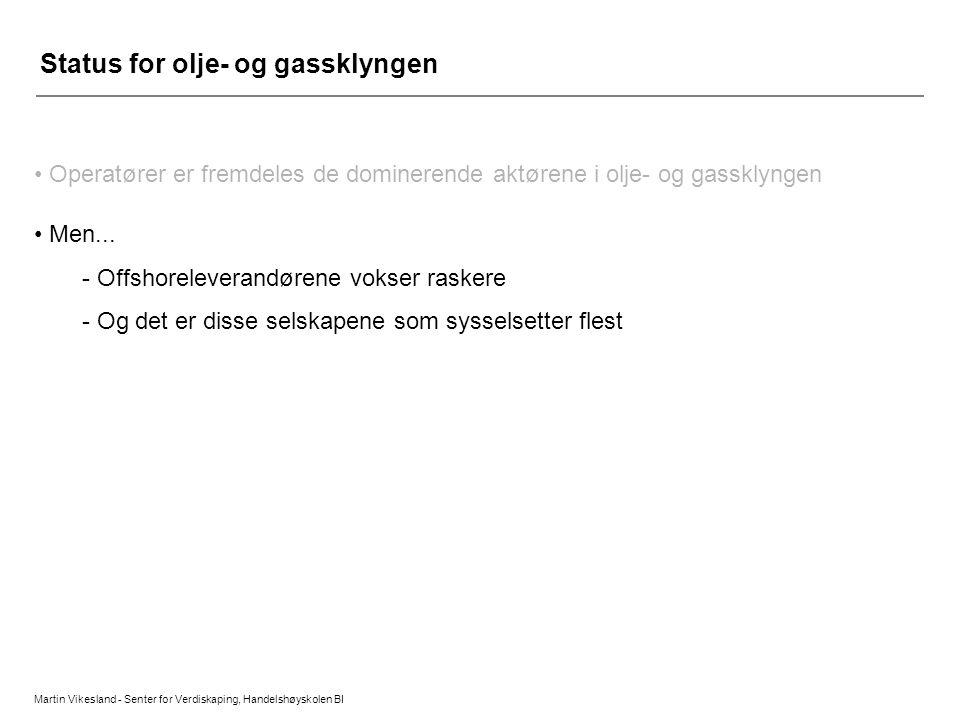 Status for olje- og gassklyngen