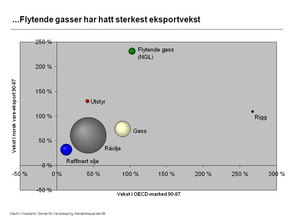 ...Flytende gasser har hatt sterkest eksportvekst