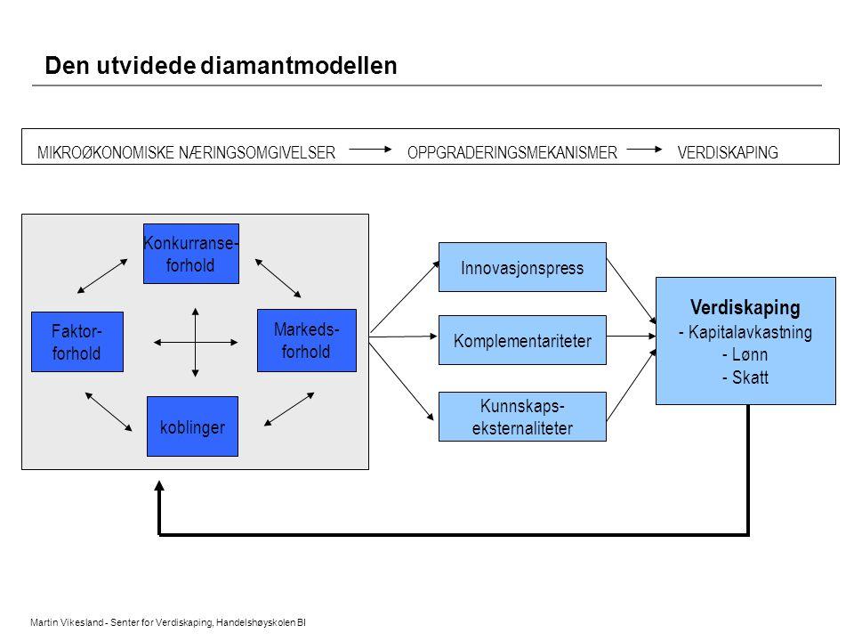 Den utvidede diamantmodellen