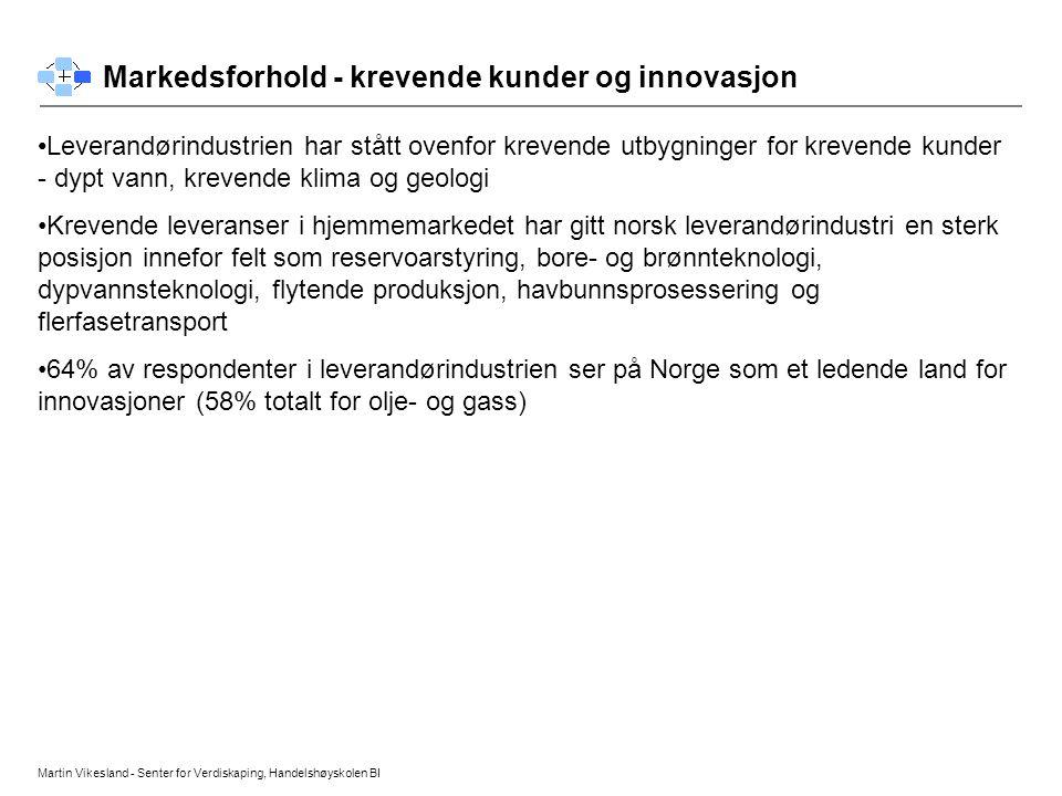 Markedsforhold - krevende kunder og innovasjon