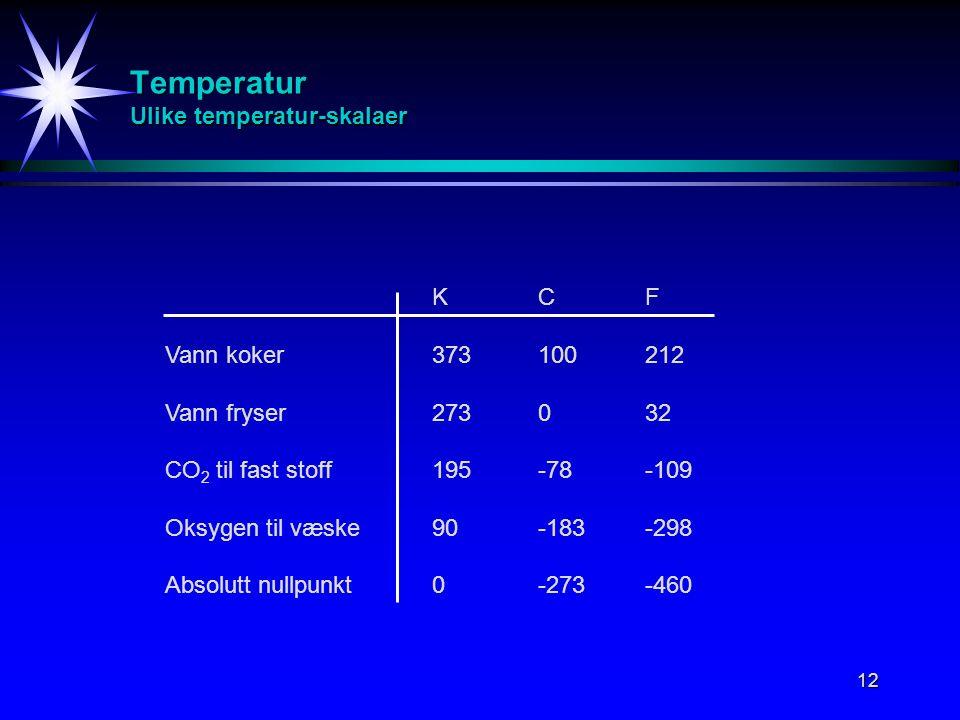 Temperatur Ulike temperatur-skalaer