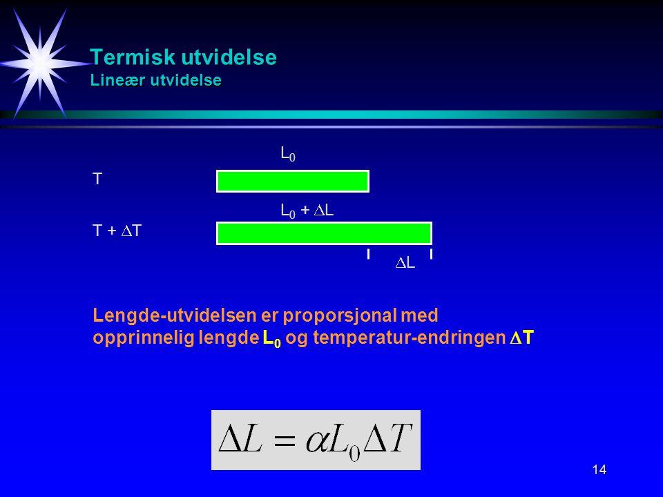 Termisk utvidelse Lineær utvidelse