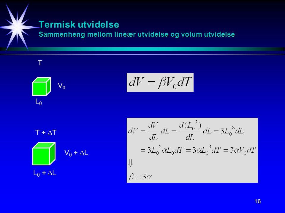 Termisk utvidelse Sammenheng mellom lineær utvidelse og volum utvidelse