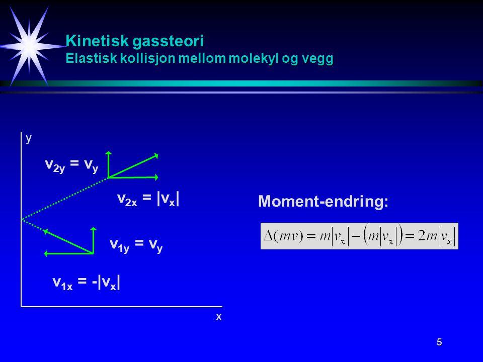 Kinetisk gassteori Elastisk kollisjon mellom molekyl og vegg