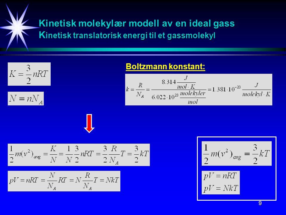 Kinetisk molekylær modell av en ideal gass Kinetisk translatorisk energi til et gassmolekyl