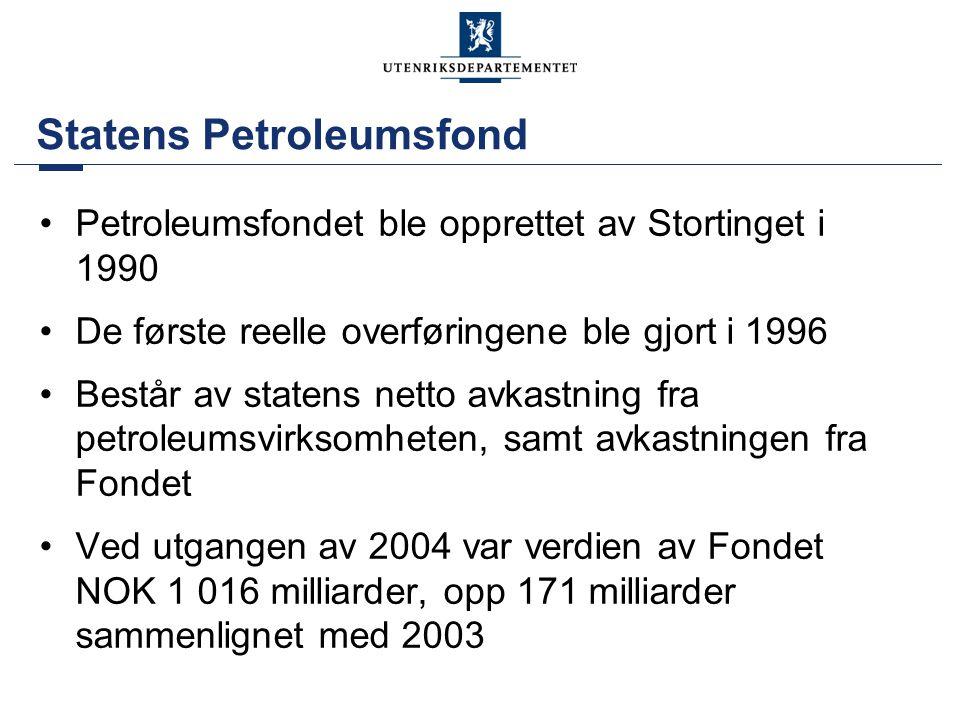 Statens Petroleumsfond