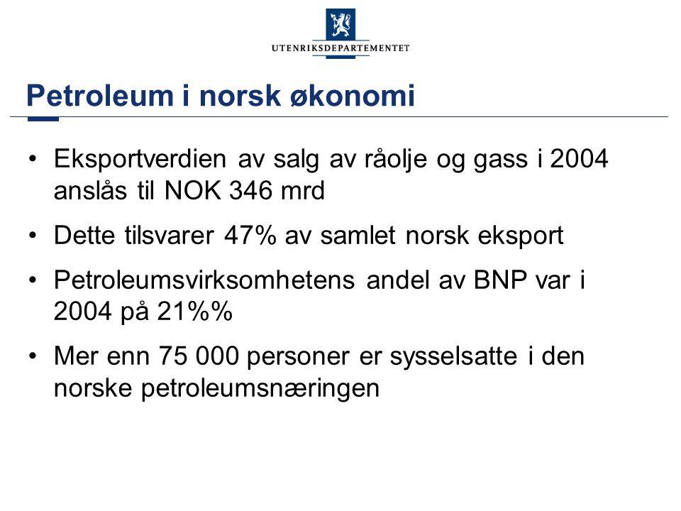 Petroleum i norsk økonomi
