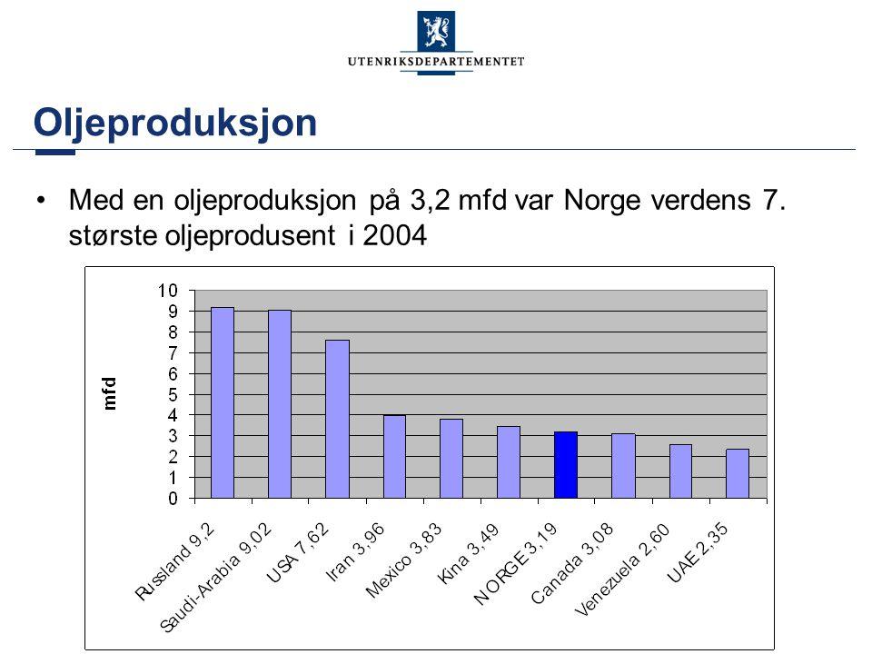 Oljeproduksjon Med en oljeproduksjon på 3,2 mfd var Norge verdens 7. største oljeprodusent i 2004
