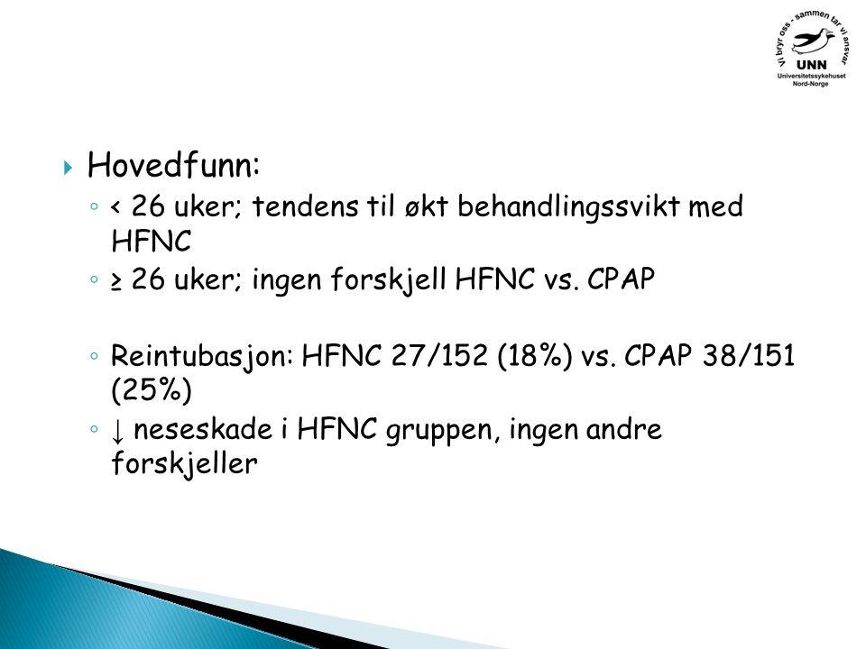 Hovedfunn: < 26 uker; tendens til økt behandlingssvikt med HFNC