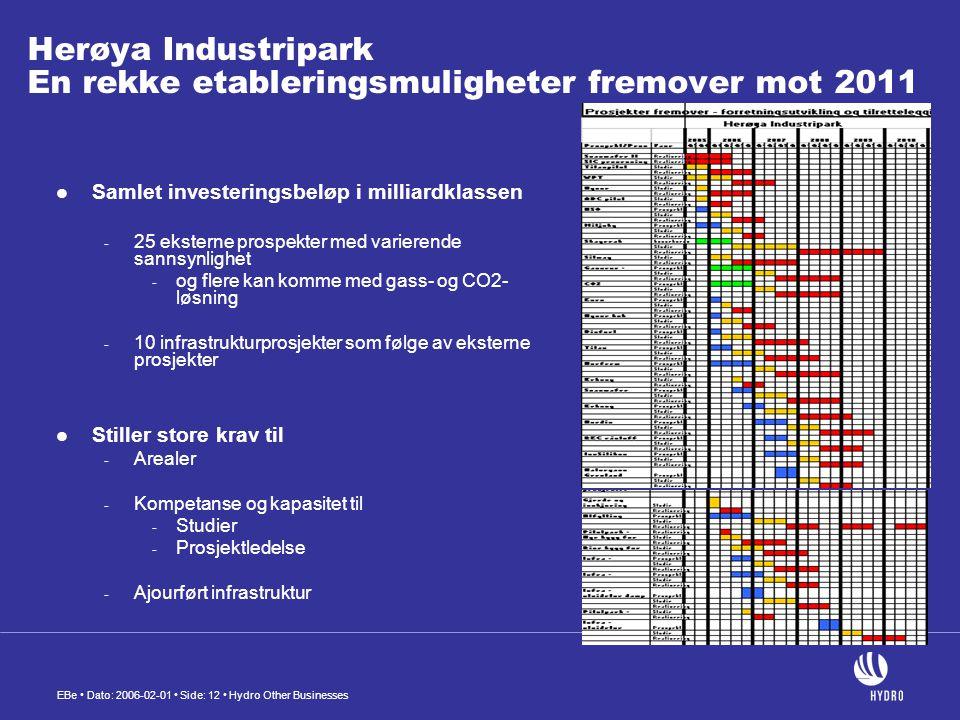 Herøya Industripark En rekke etableringsmuligheter fremover mot 2011