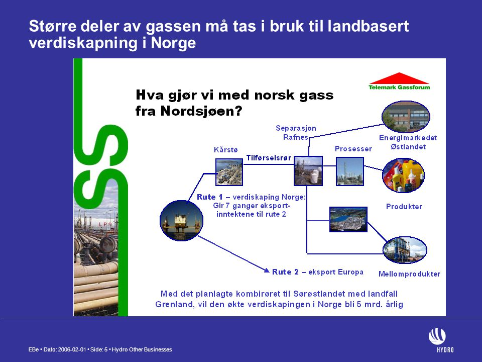 Større deler av gassen må tas i bruk til landbasert verdiskapning i Norge