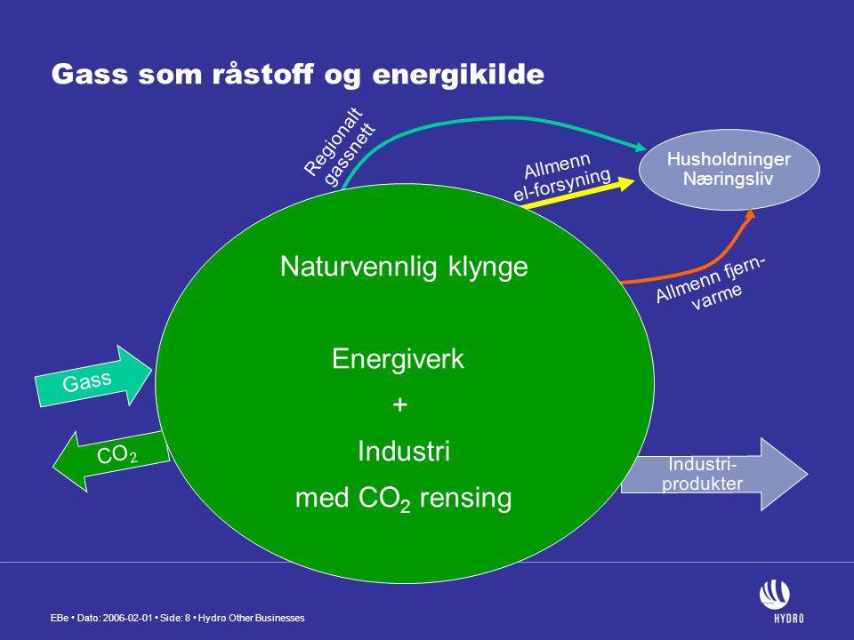Gass som råstoff og energikilde