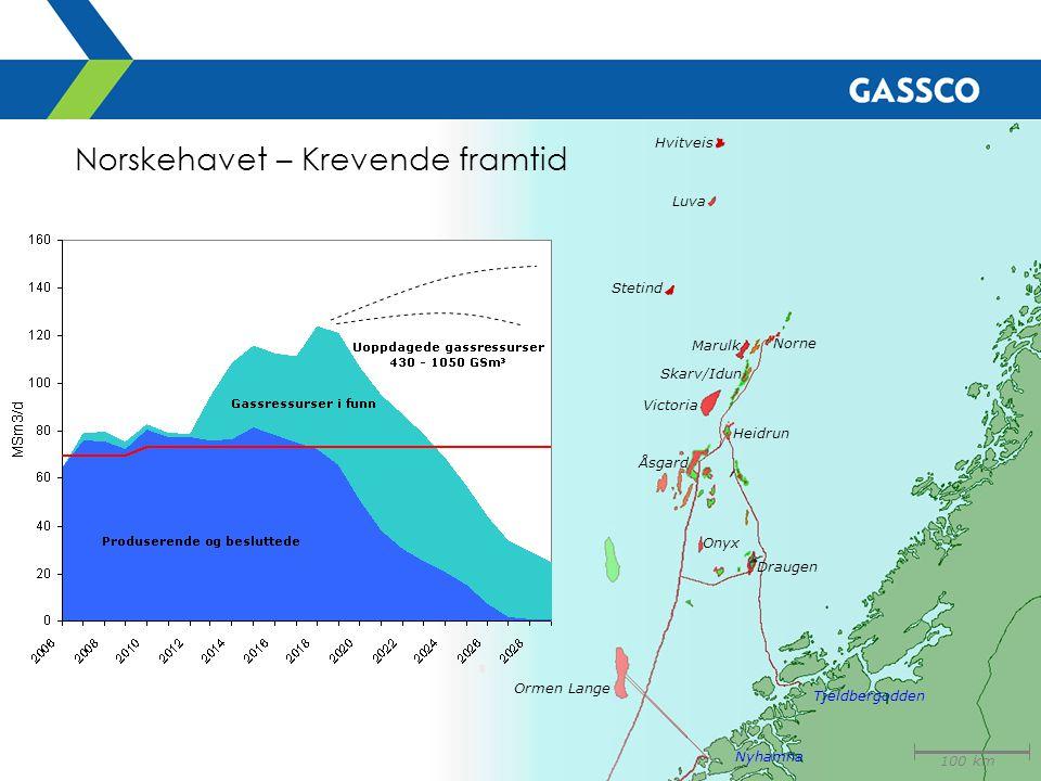 Norskehavet – Krevende framtid