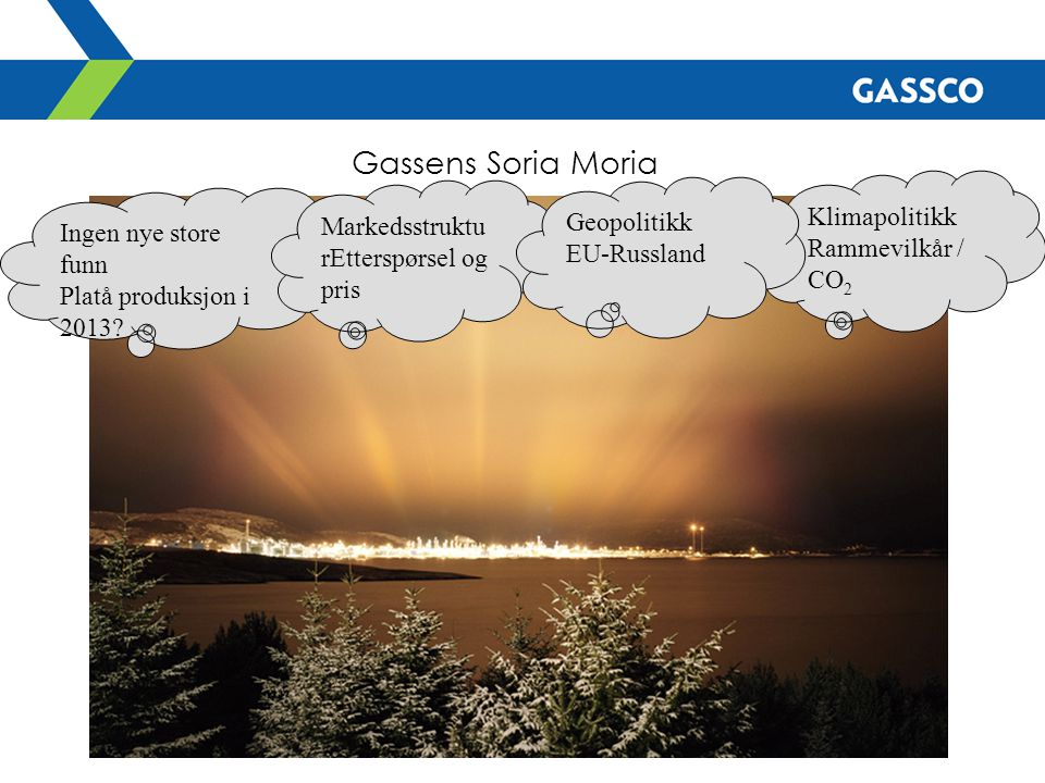 Gassens Soria Moria Klimapolitikk MarkedsstrukturEtterspørsel og pris