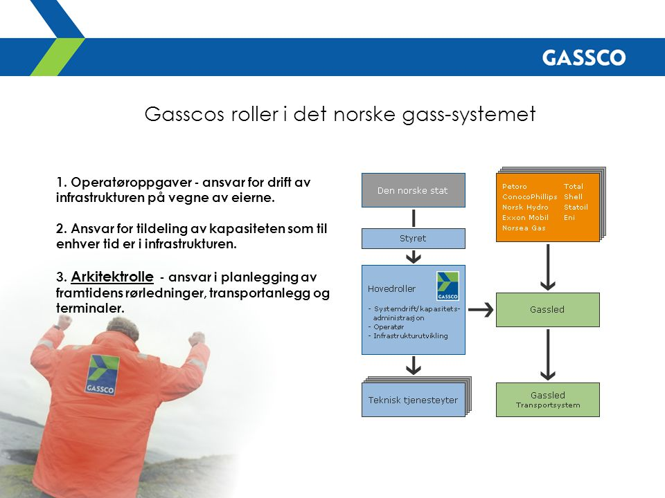 Gasscos roller i det norske gass-systemet
