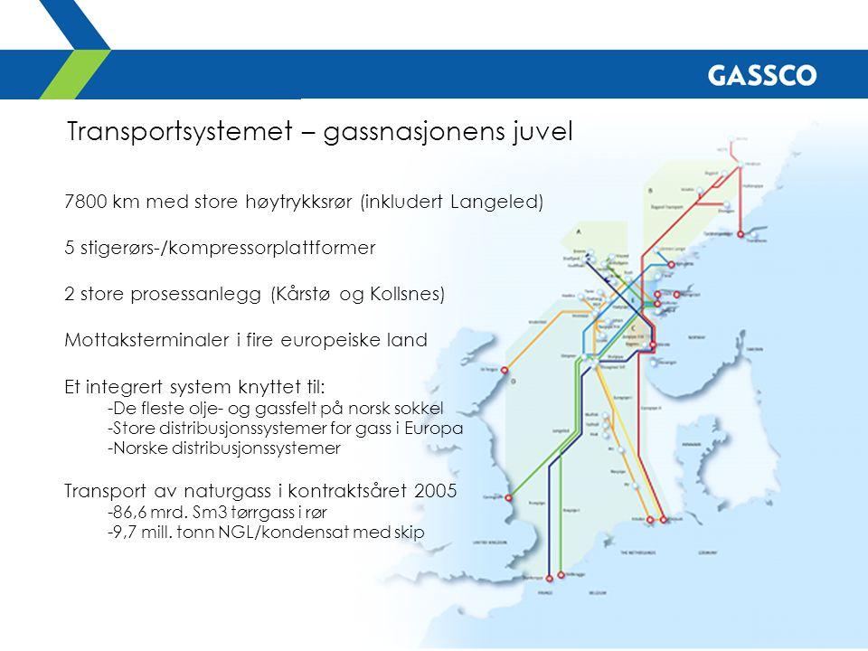 Transportsystemet – gassnasjonens juvel