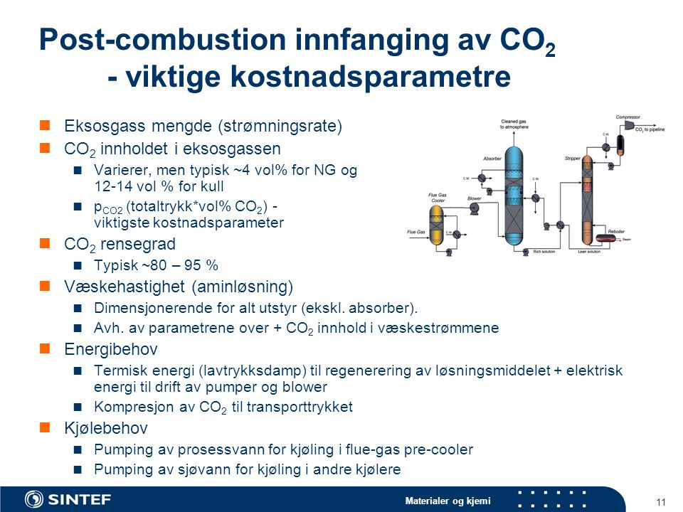 Post-combustion innfanging av CO2 - viktige kostnadsparametre
