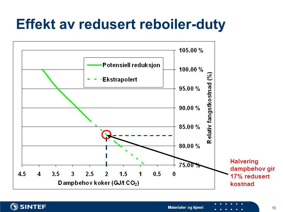 Effekt av redusert reboiler-duty