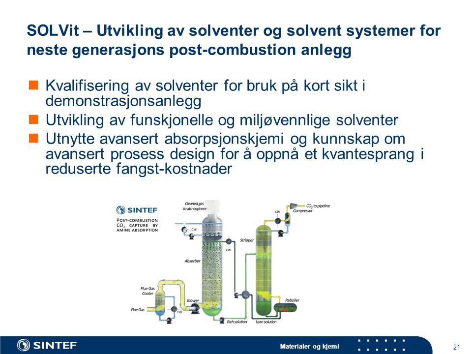SOLVit – Utvikling av solventer og solvent systemer for neste generasjons post-combustion anlegg