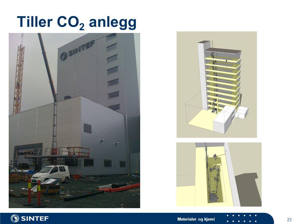 Tiller CO2 anlegg