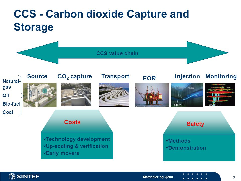 CCS - Carbon dioxide Capture and Storage