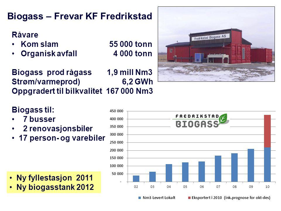 Biogass – Frevar KF Fredrikstad