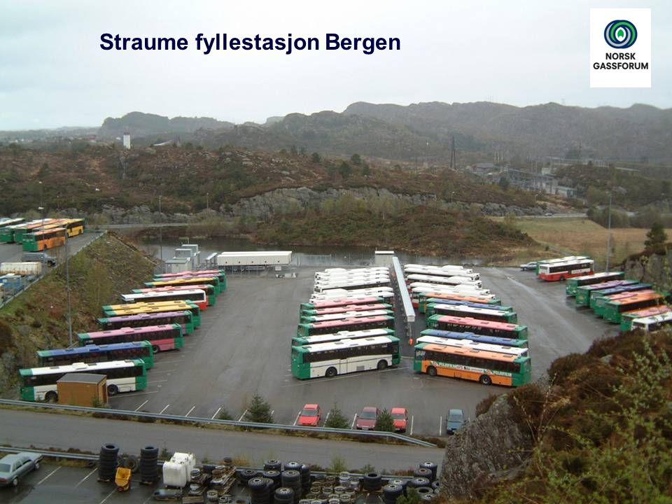 Straume fyllestasjon Bergen