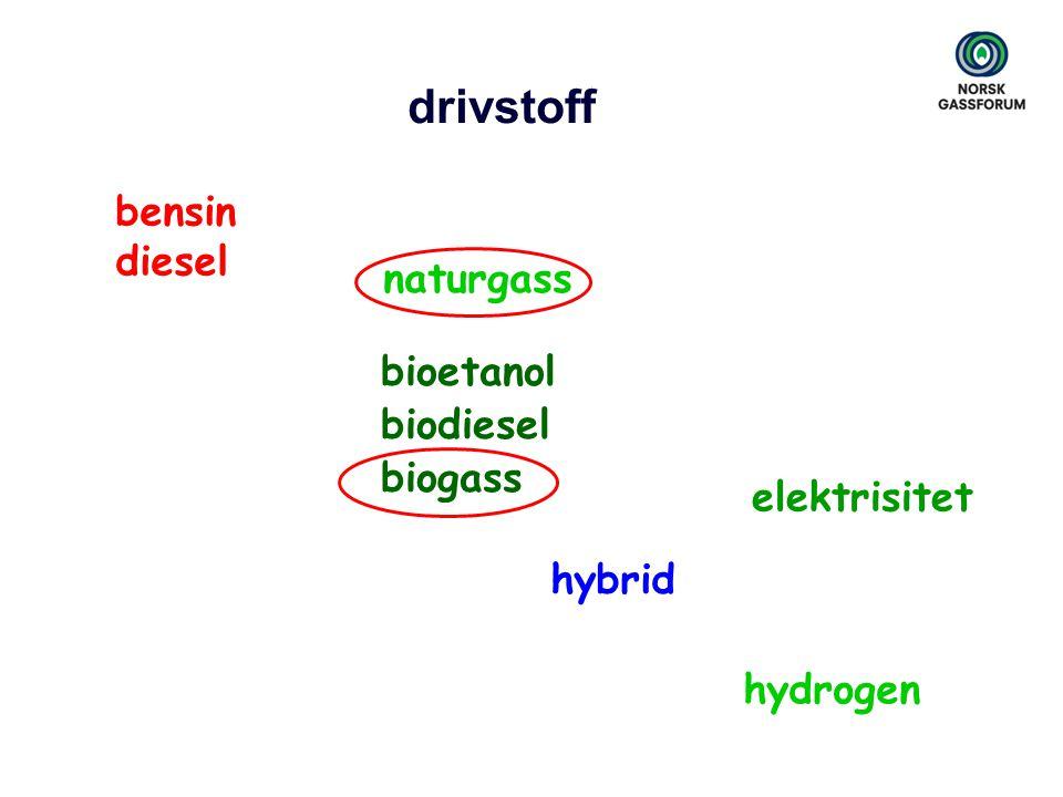 drivstoff bensin diesel naturgass elektrisitet hybrid hydrogen