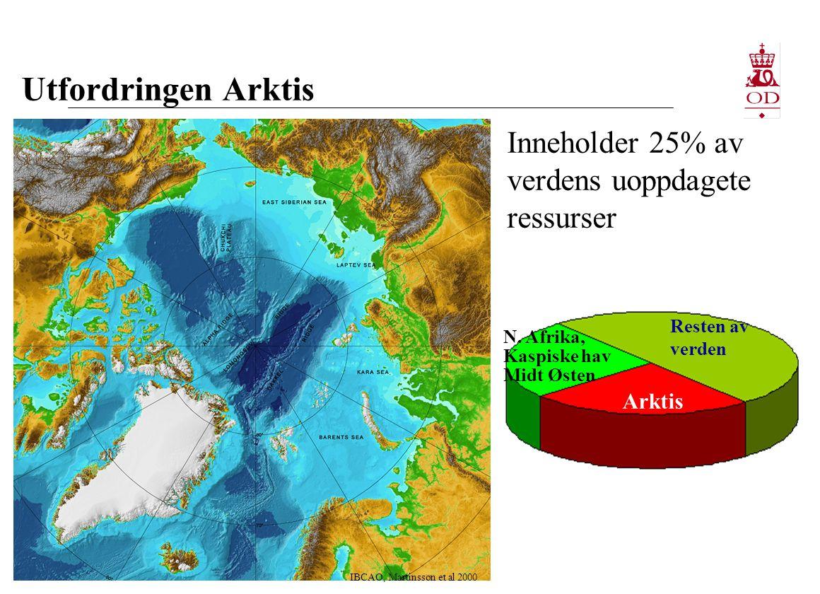 Utfordringen Arktis Inneholder 25% av verdens uoppdagete ressurser