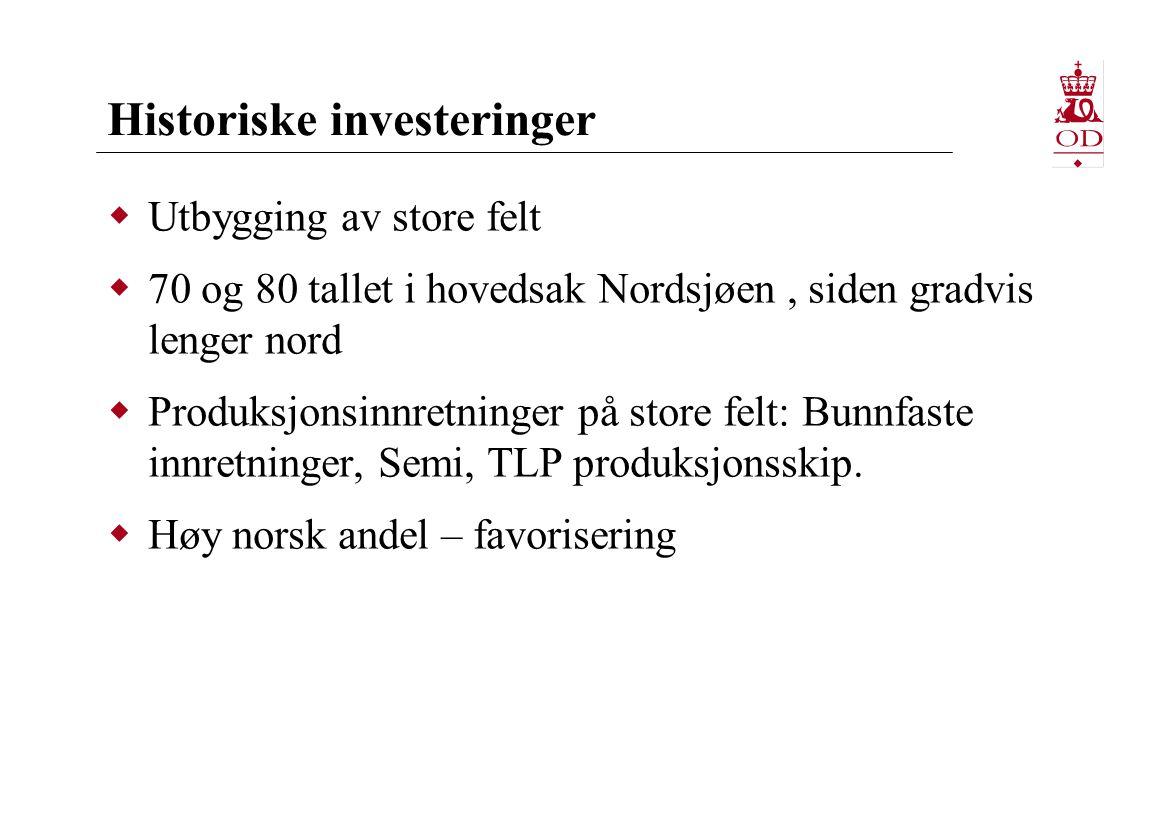 Historiske investeringer